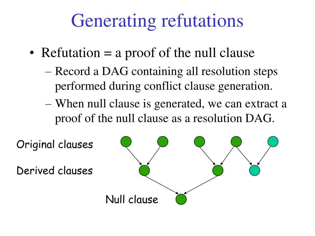 Generating refutations