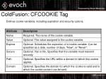 coldfusion cfcookie tag