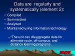 data are regularly and systematically element 2