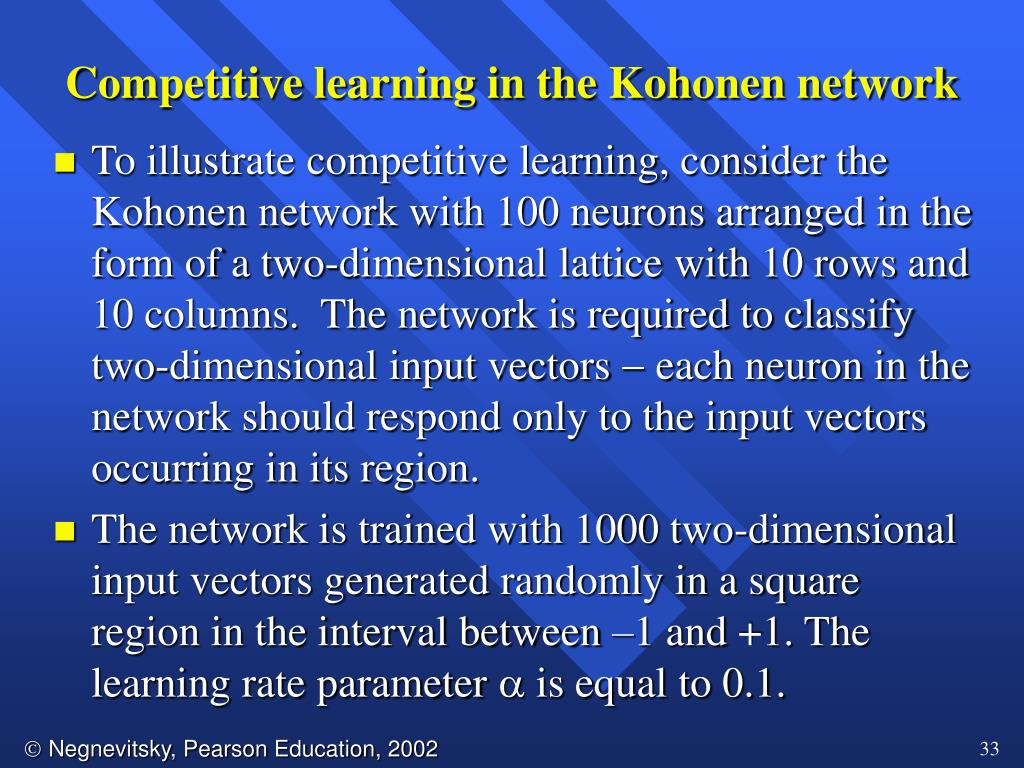 Competitive learning in the Kohonen network