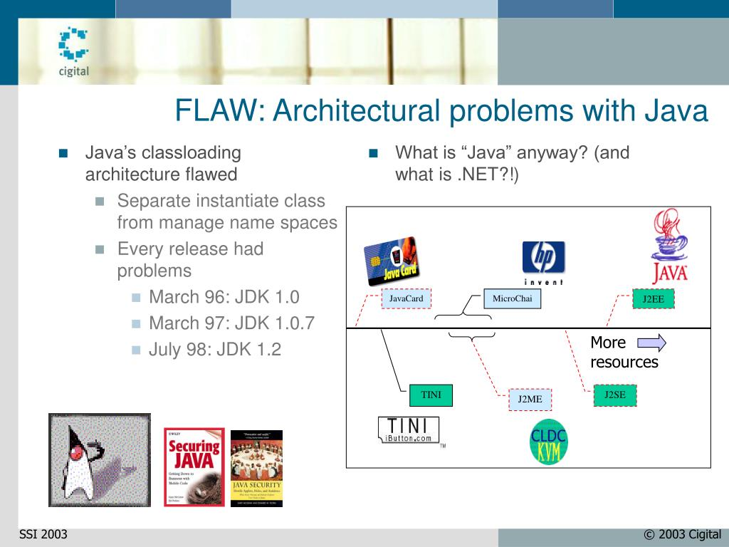 Java's classloading architecture flawed
