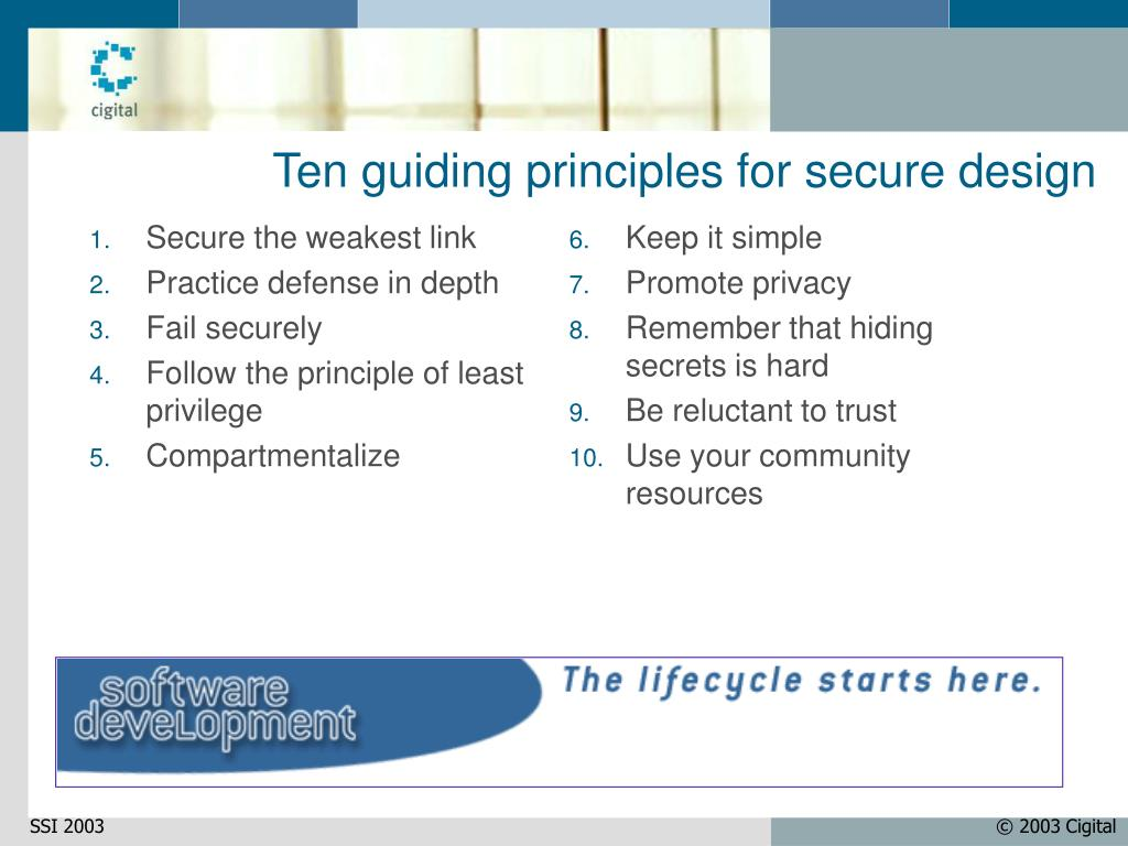 security principles Cryptography and network security principles and practices.