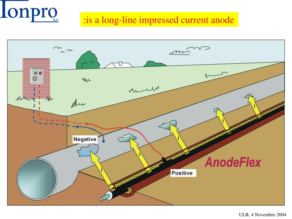 :is a long-line impressed current anode