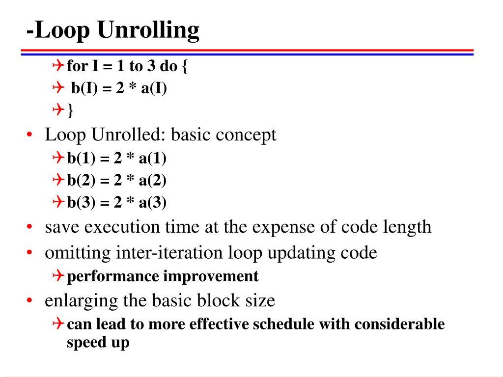 -Loop Unrolling