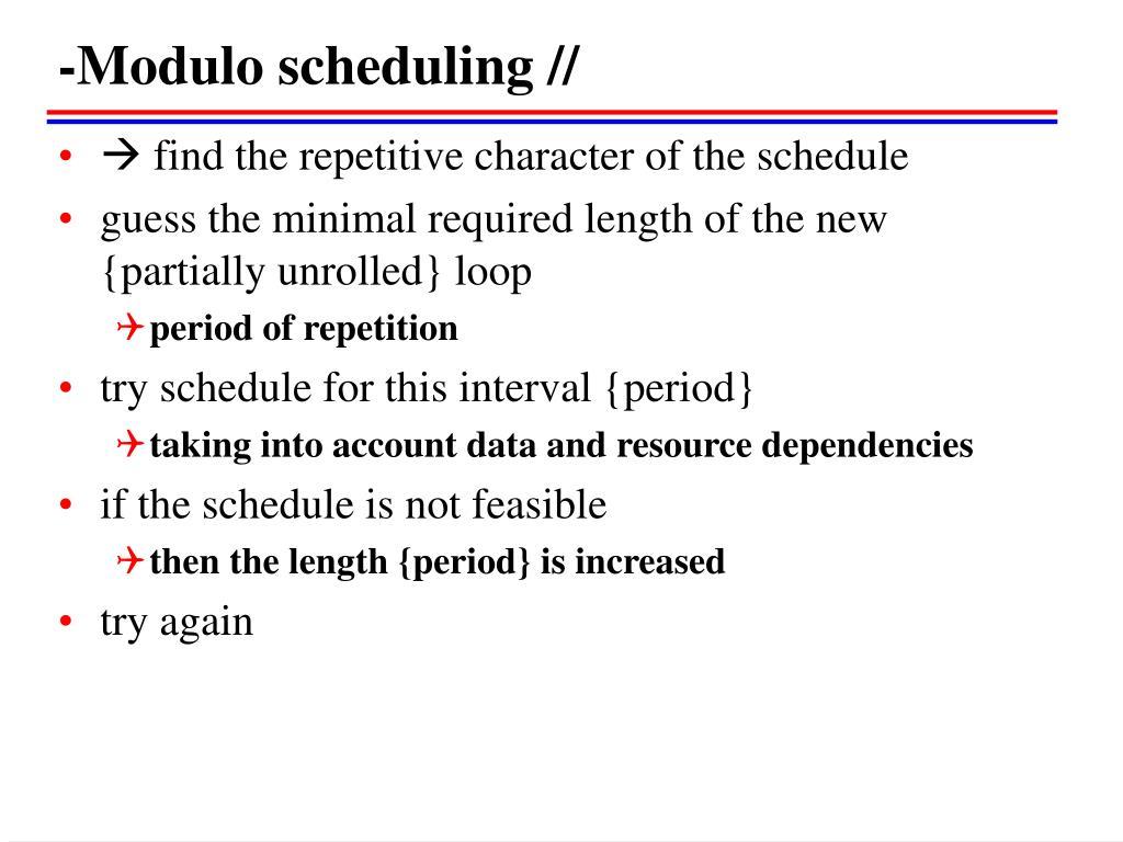 -Modulo scheduling //