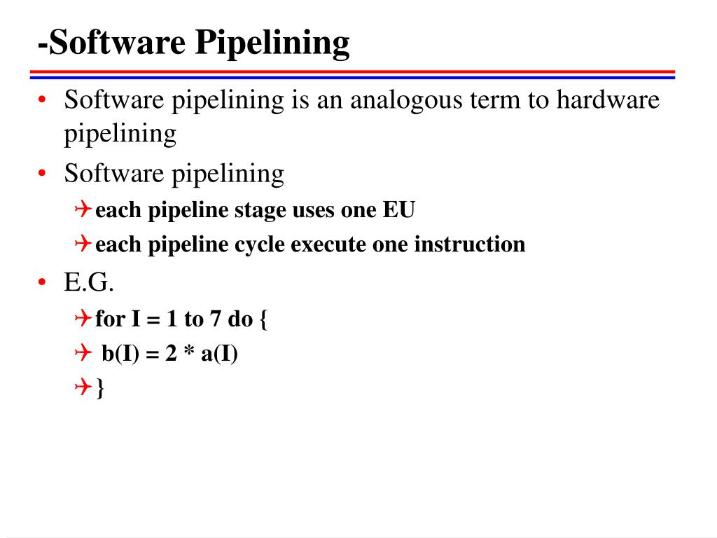 -Software Pipelining