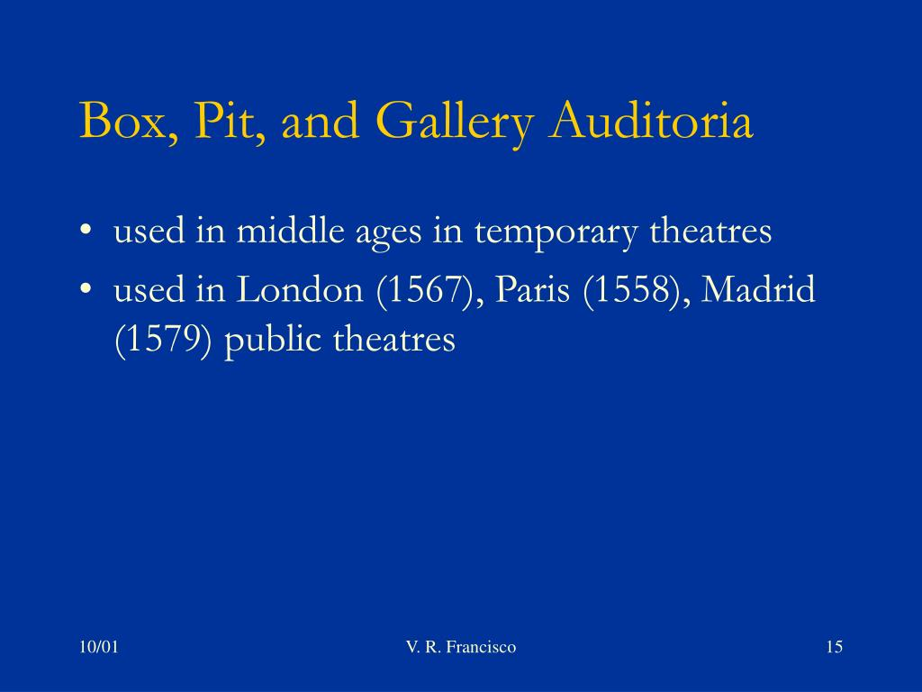 Box, Pit, and Gallery Auditoria
