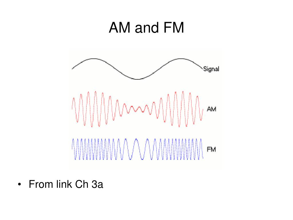 AM and FM
