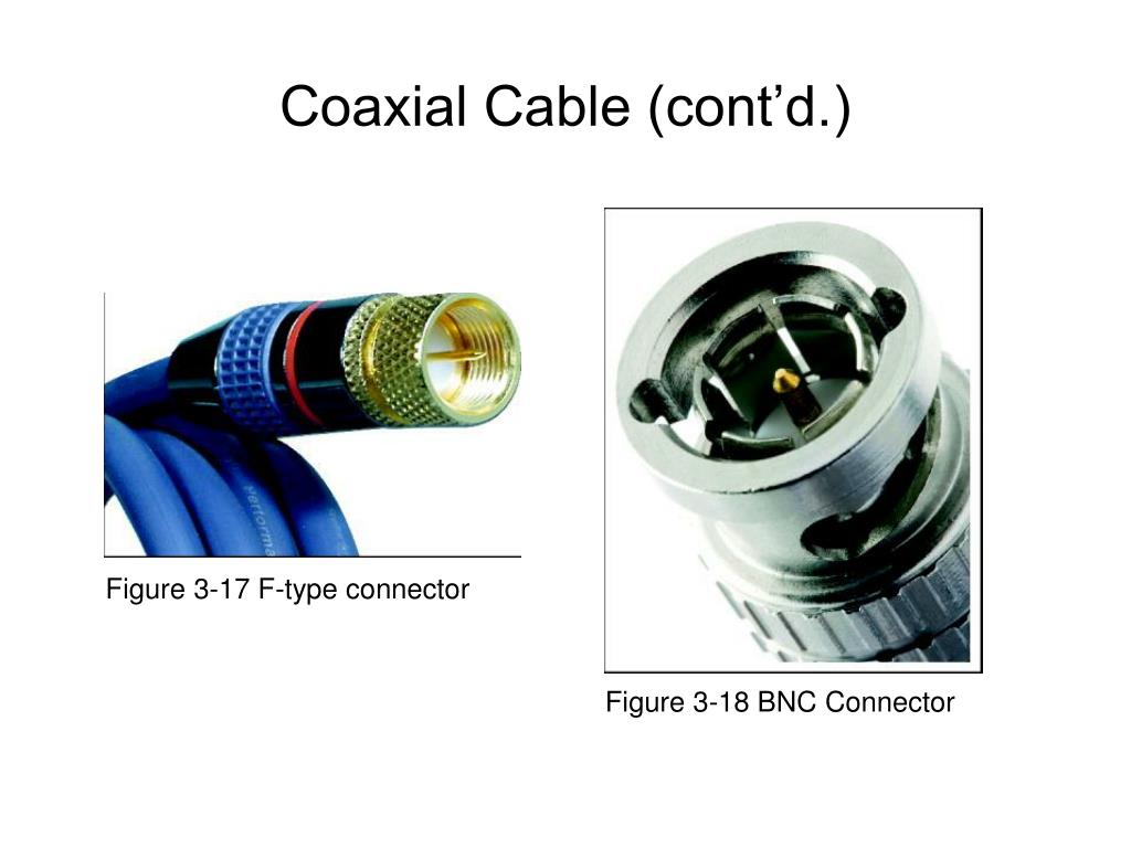 Figure 3-17 F-type connector