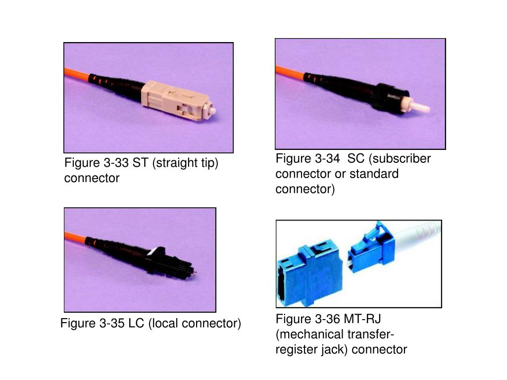 Figure 3-34  SC (subscriber connector or standard connector)