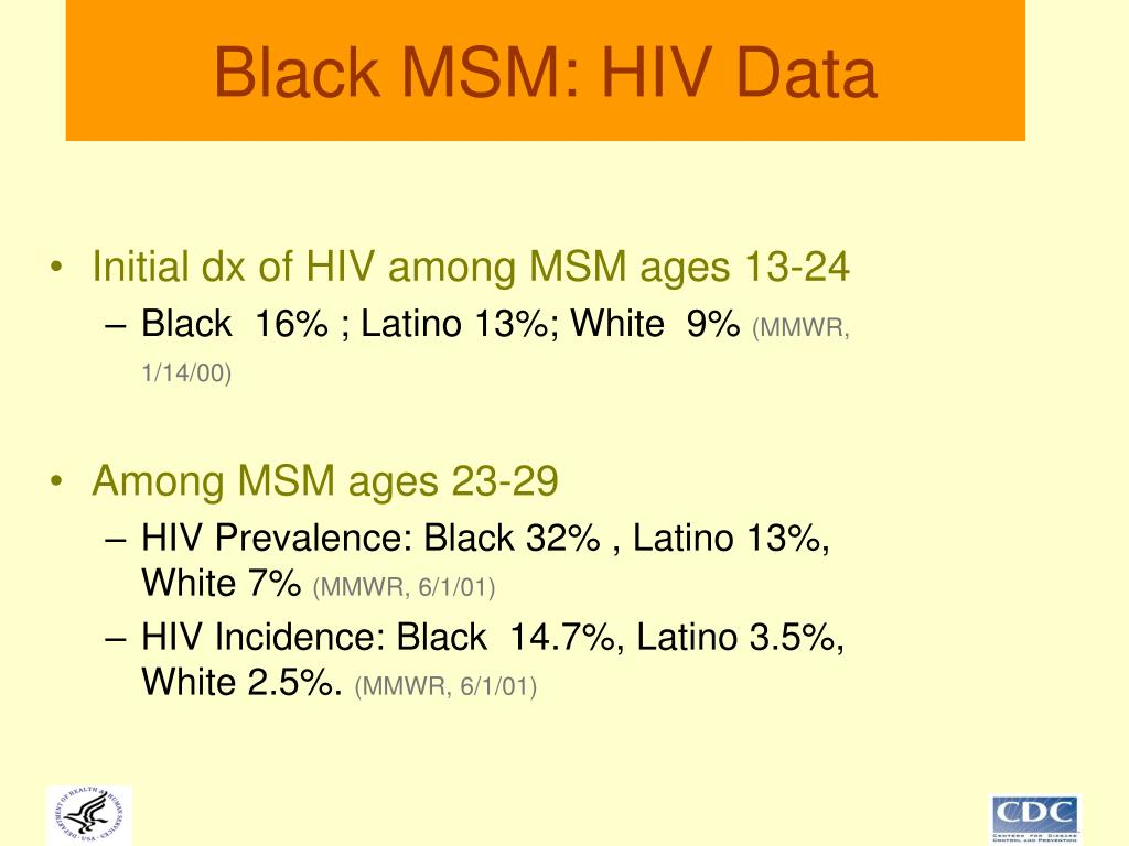 Initial dx of HIV among MSM ages 13-24