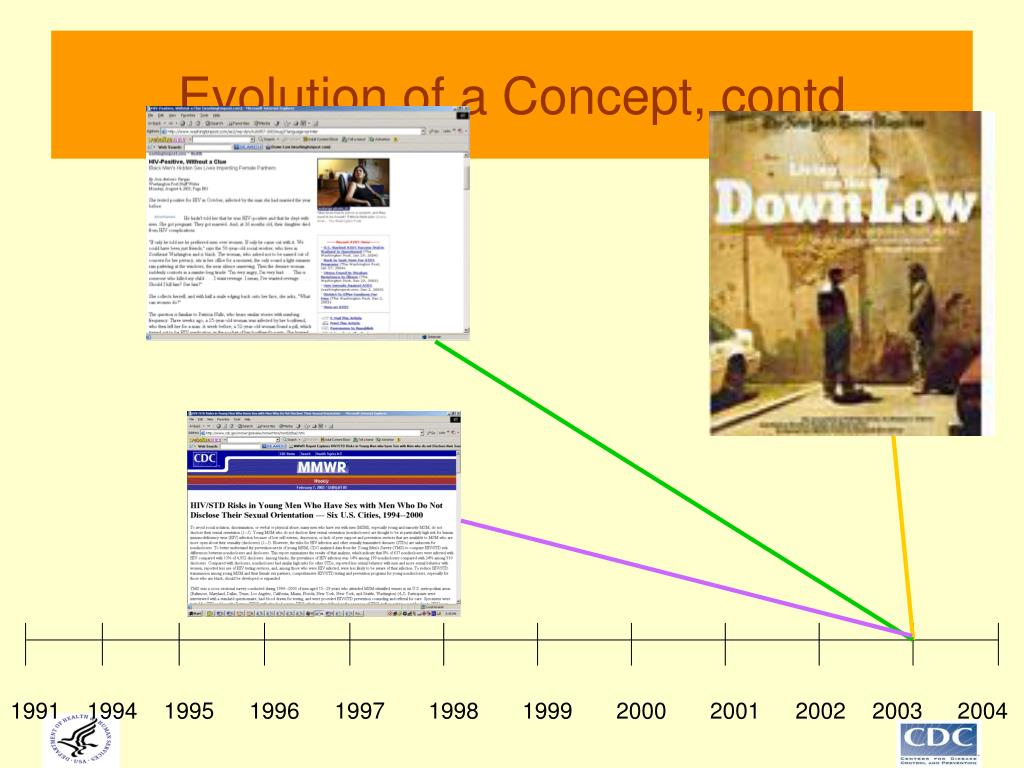 Evolution of a Concept, contd