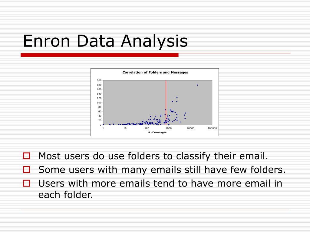 Enron Data Analysis