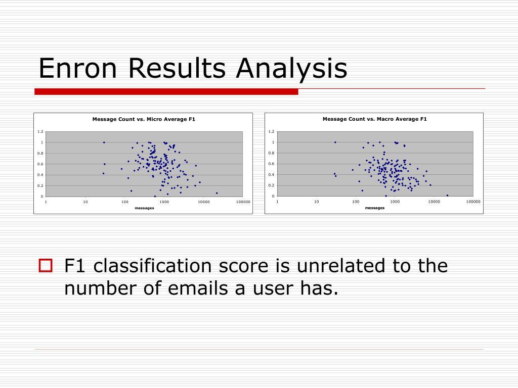 Enron Results Analysis