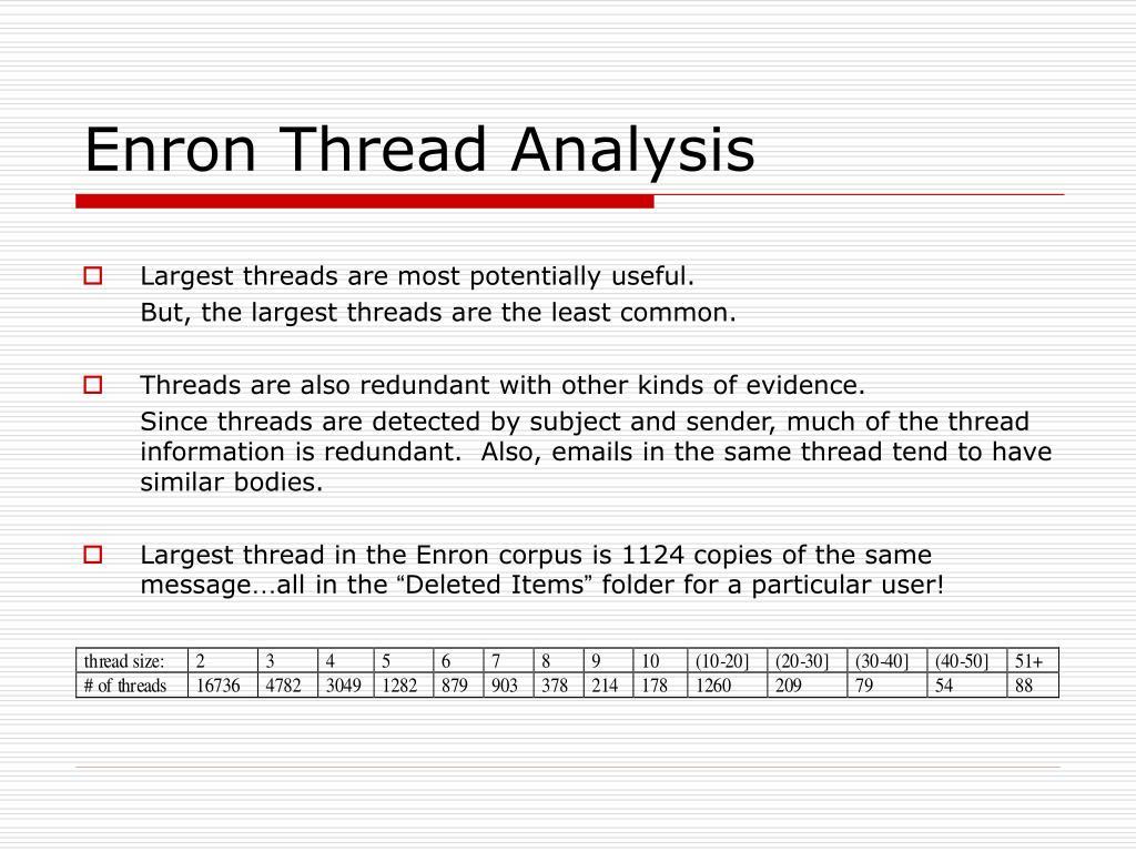 Enron Thread Analysis