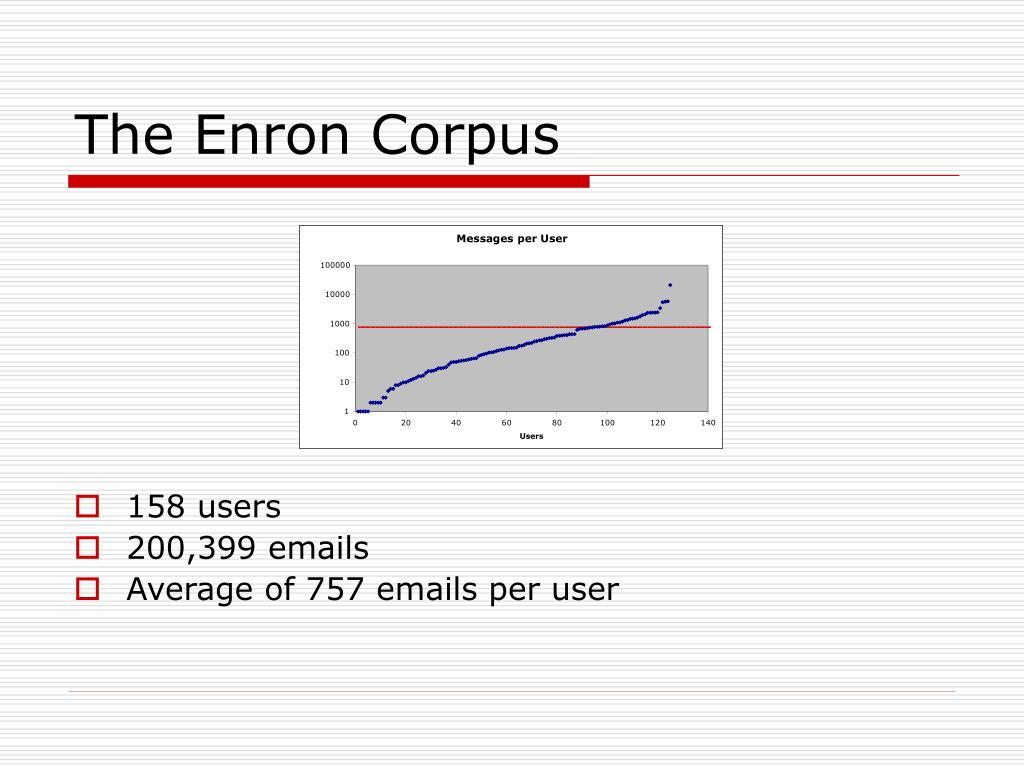 The Enron Corpus
