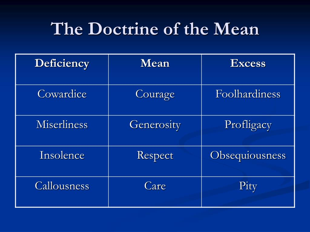 The Doctrine of the Mean
