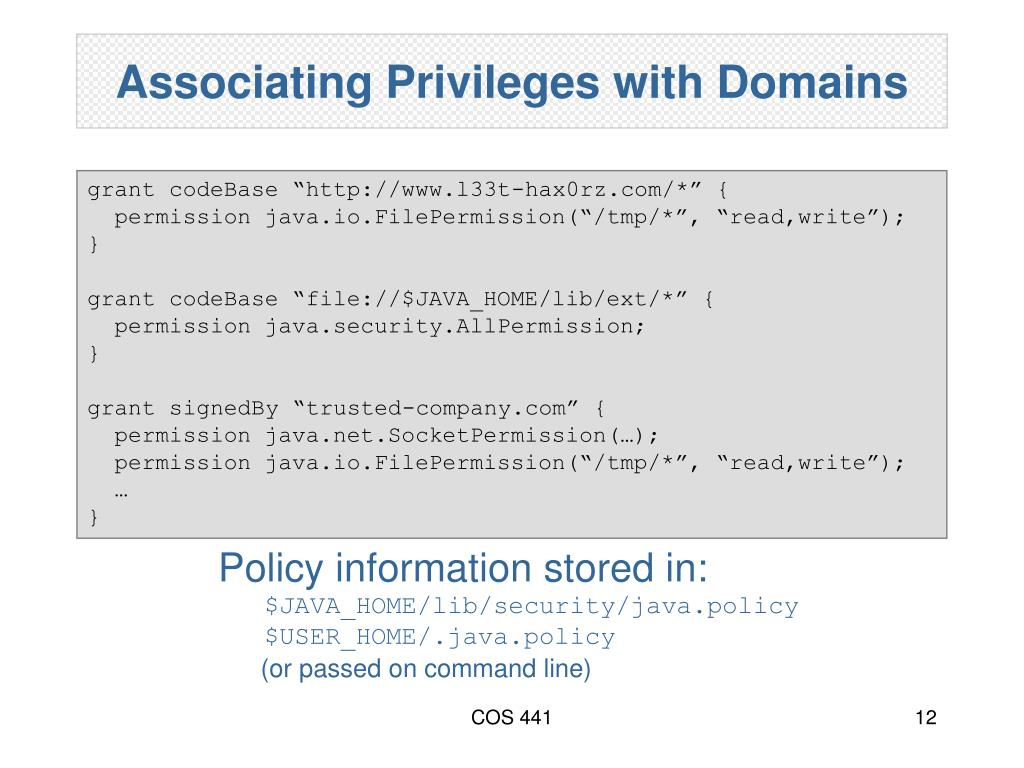 Associating Privileges with Domains