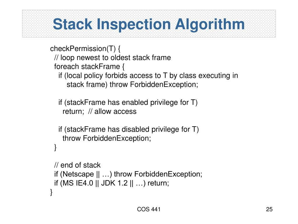 Stack Inspection Algorithm