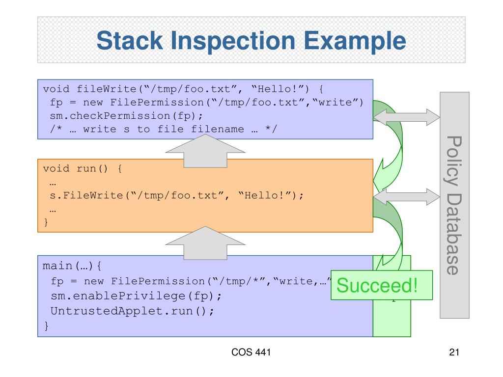 Stack Inspection Example