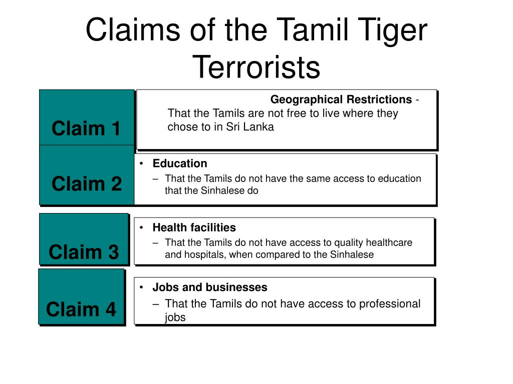 Claims of the Tamil Tiger Terrorists