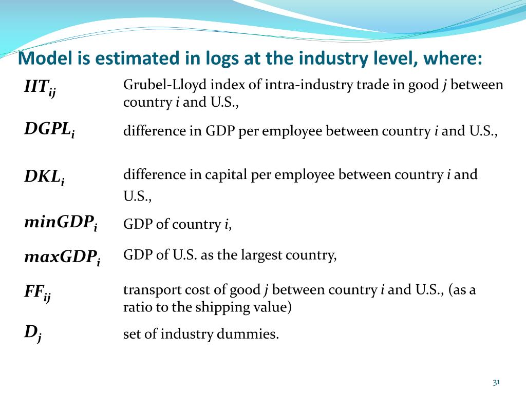 Model is estimated in logs at the industry level, where: