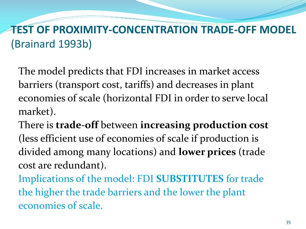 TEST OF PROXIMITY-CONCENTRATION TRADE-OFF MODEL