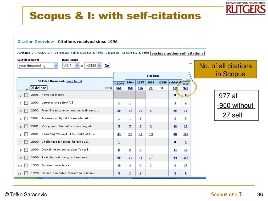 Scopus & I: with self-citations
