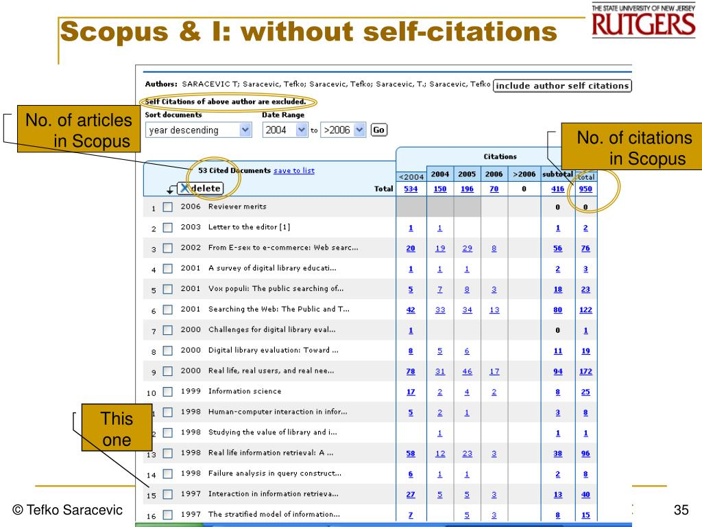 Scopus & I: without self-citations