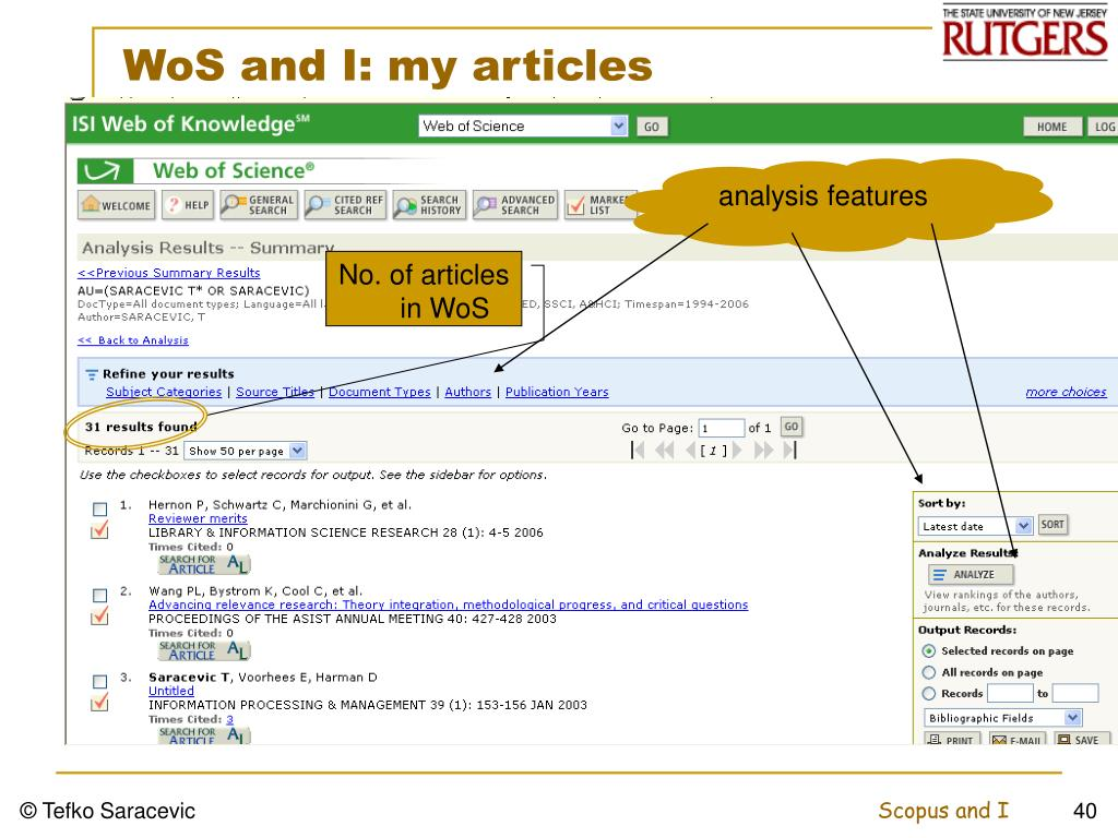 WoS and I: my articles