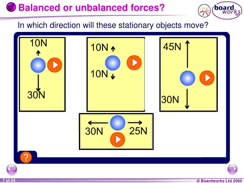 Balanced or unbalanced forces?