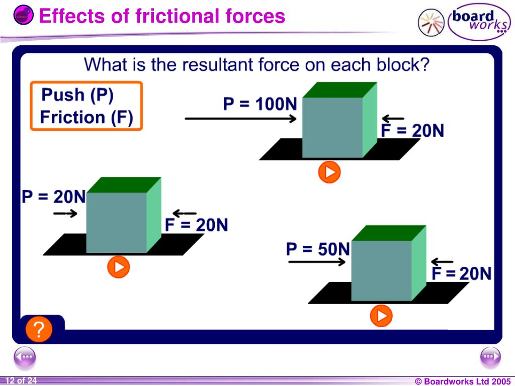 Effects of frictional forces