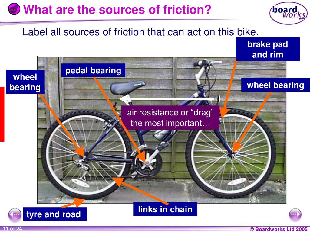 What are the sources of friction?