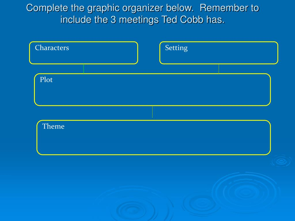 Complete the graphic organizer below.  Remember to include the 3 meetings Ted Cobb has.