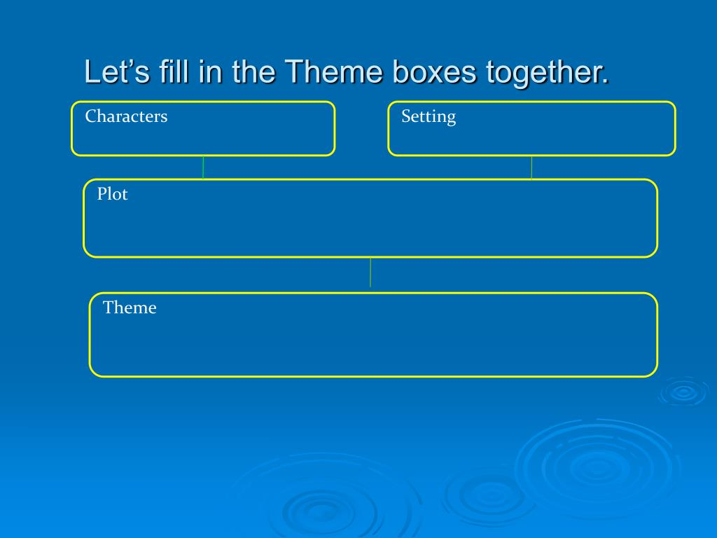 Let's fill in the Theme boxes together.