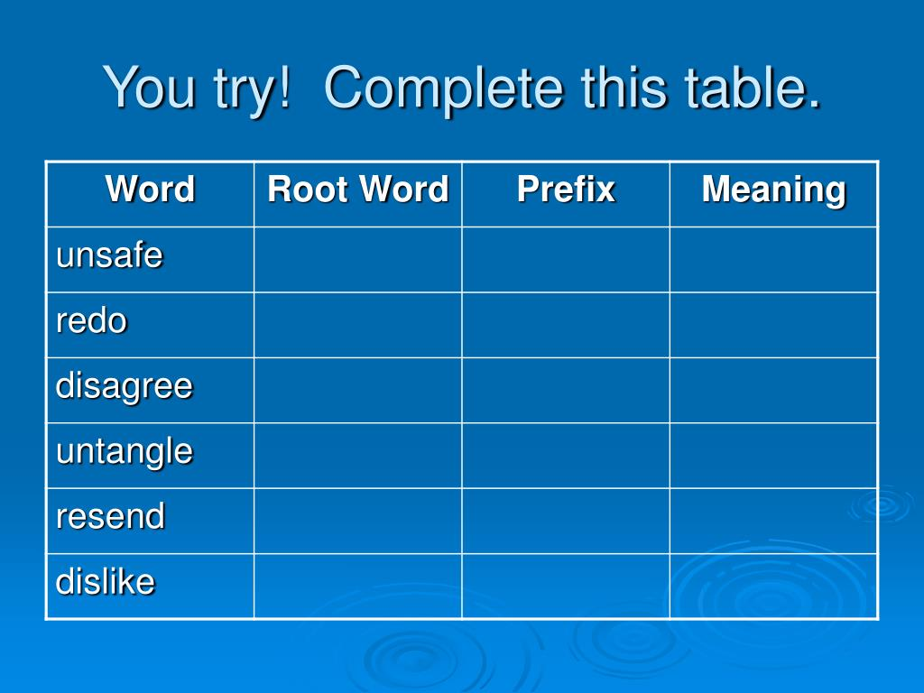 You try!  Complete this table.