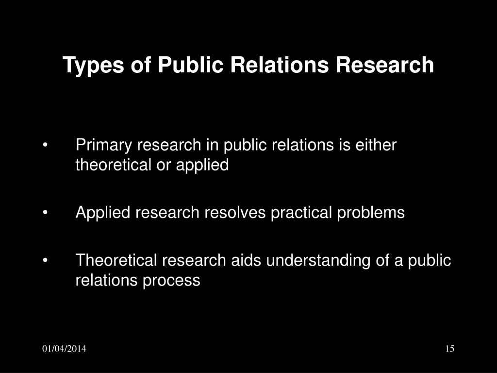 Types of Public Relations Research