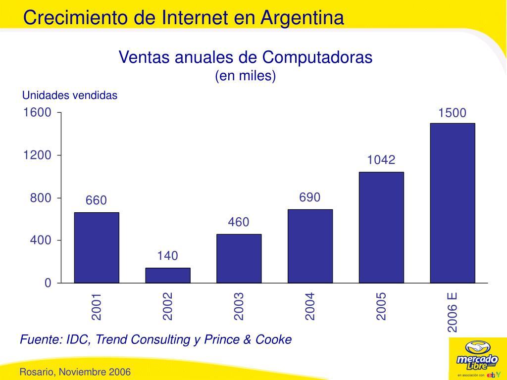 Crecimiento de Internet en Argentina