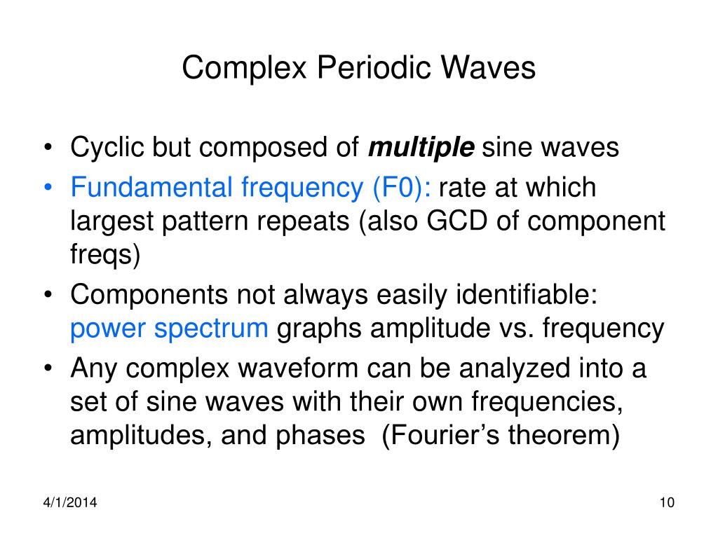 Complex Periodic Waves