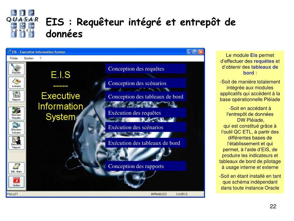 EIS : Requêteur intégré et entrepôt de données