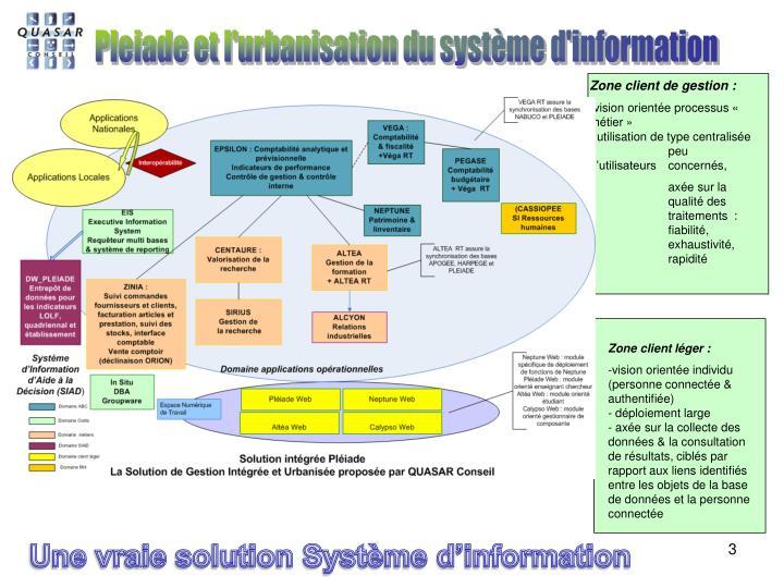 Pleiade et l'urbanisation du système d'information