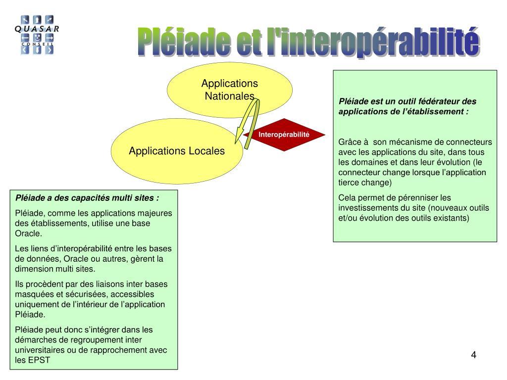 Pléiade et l'interopérabilité