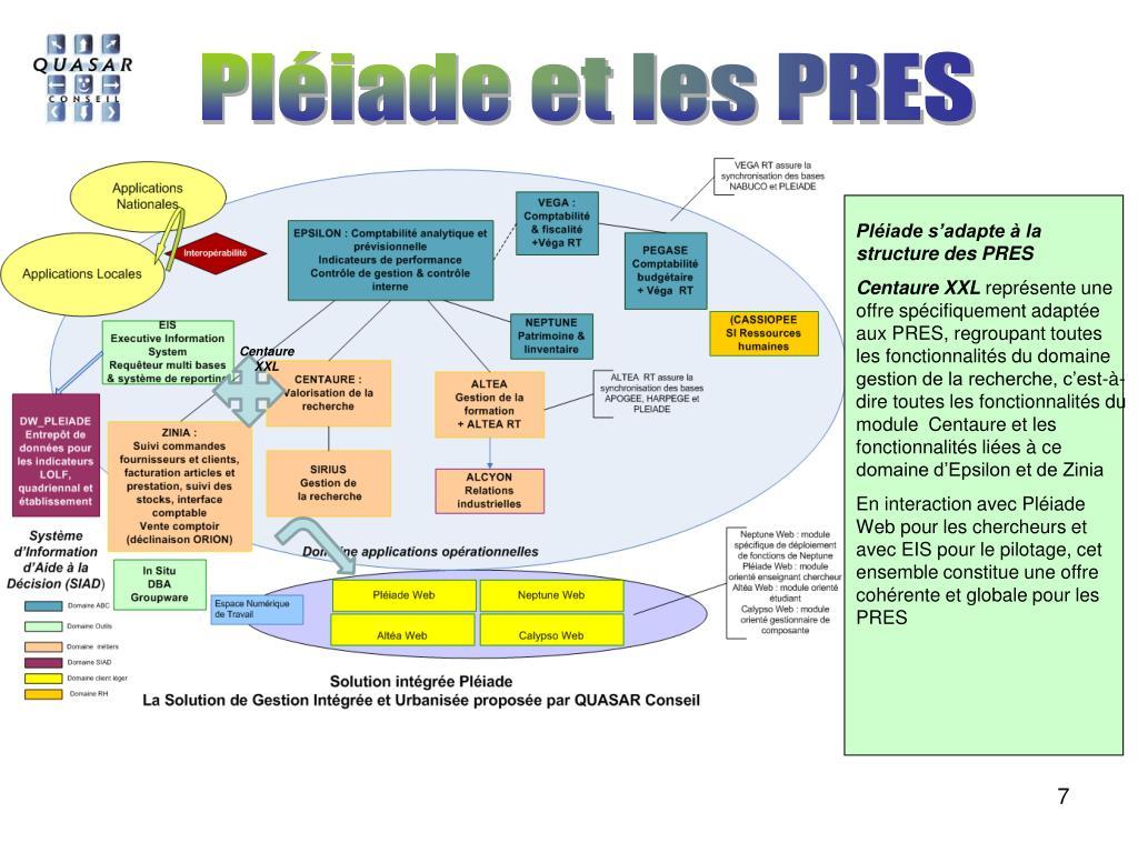 Pléiade et les PRES