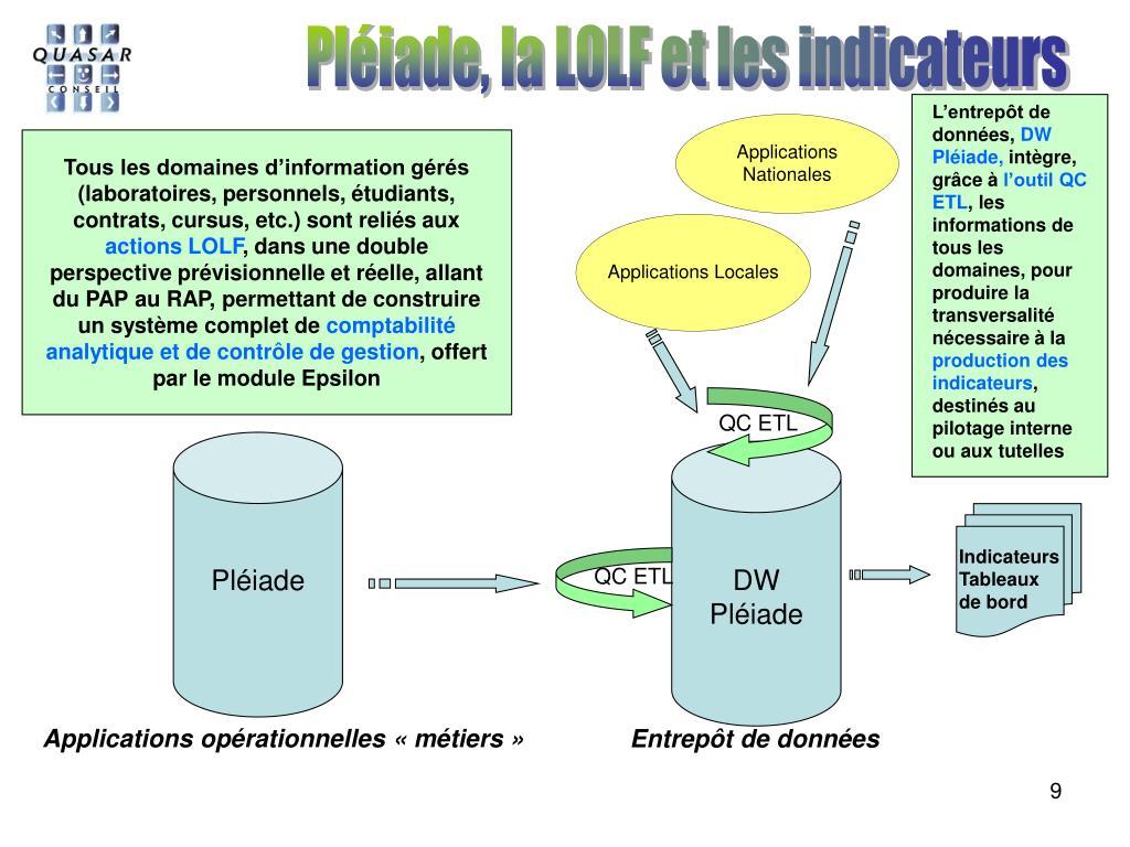 Pléiade, la LOLF et les indicateurs