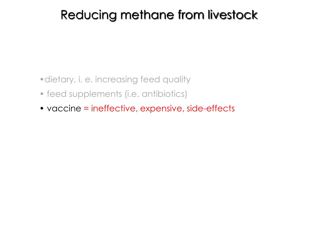 Reducing methane from livestock