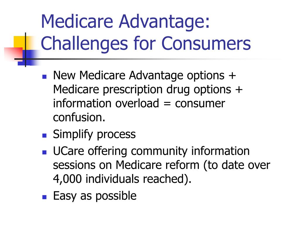 Medicare Advantage: Challenges for Consumers