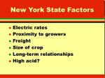 new york state factors