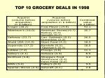 top 10 grocery deals in 1998