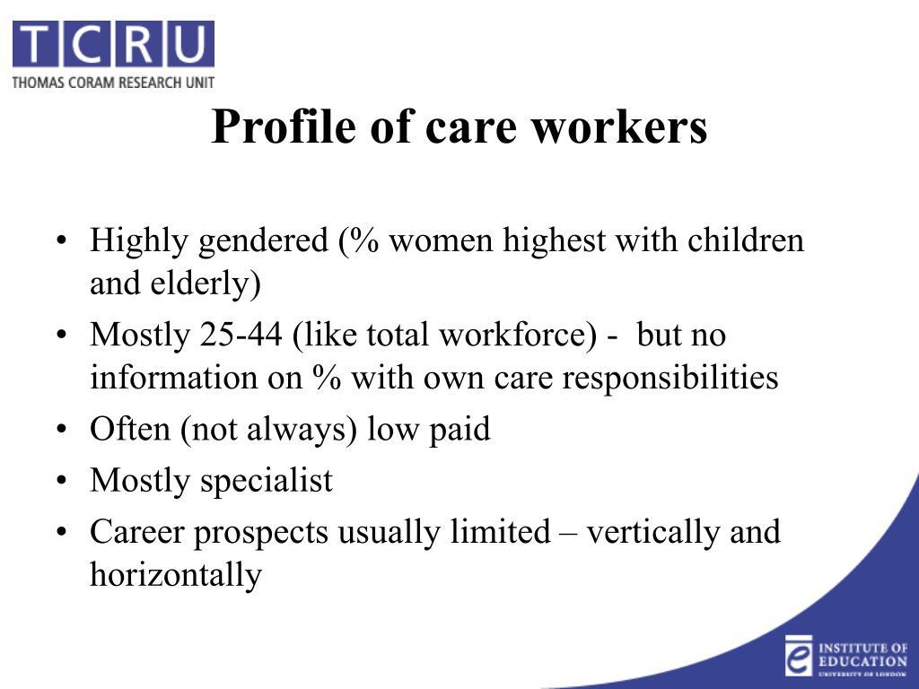 Highly gendered (% women highest with children and elderly)