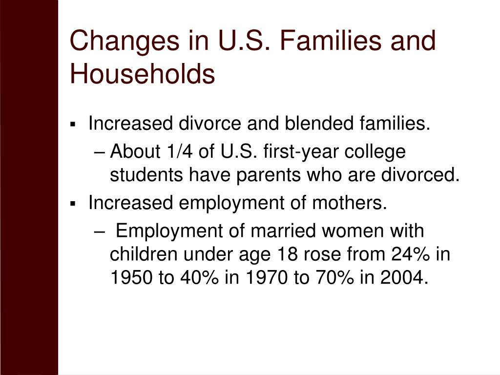 Changes in U.S. Families and Households
